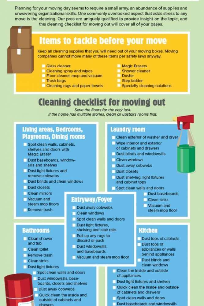 THE BEST MOVING OUT CLEANING CHECKLIST